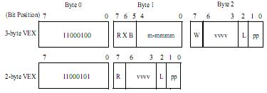 vexprefix